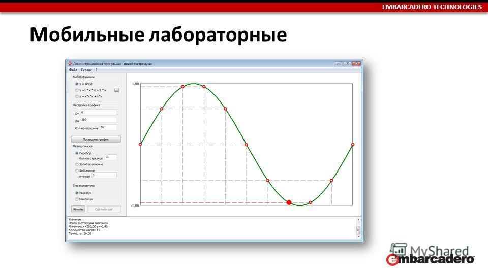 EMBARCADERO TECHNOLOGIES Мобильные лабораторные