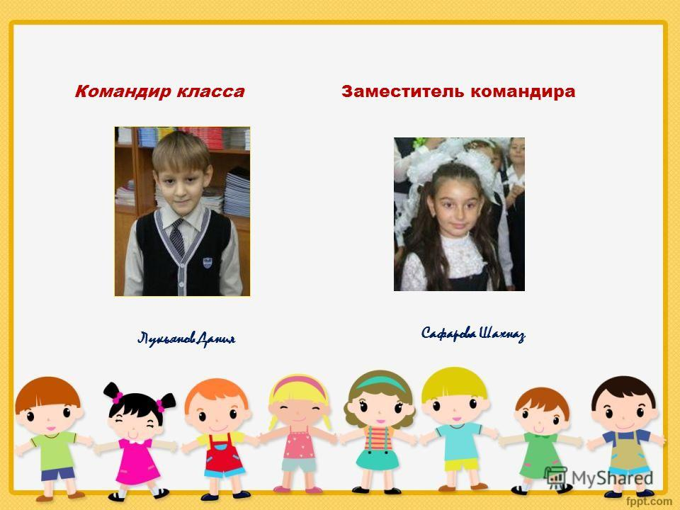Командир класса Заместитель командира Лукьянов Данил Сафарова Шахназ