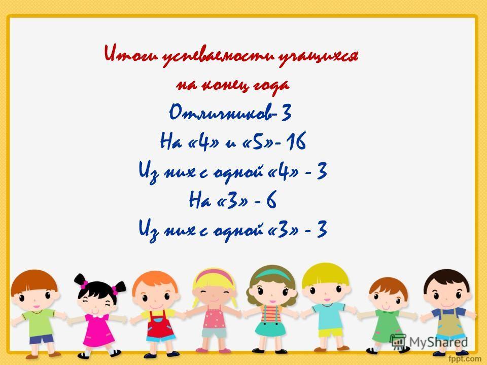 Итоги успеваемости учащихся на конец года Отличников- 3 На «4» и «5»- 16 Из них с одной «4» - 3 На «3» - 6 Из них с одной «3» - 3