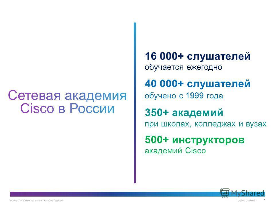 © 2012 Cisco and/or its affiliates. All rights reserved. Cisco Confidential 5 16 000+ слушателей обучается ежегодно 40 000+ слушателей обучено с 1999 года 350+ академий при школах, колледжах и вузах 500+ инструкторов академий Cisco