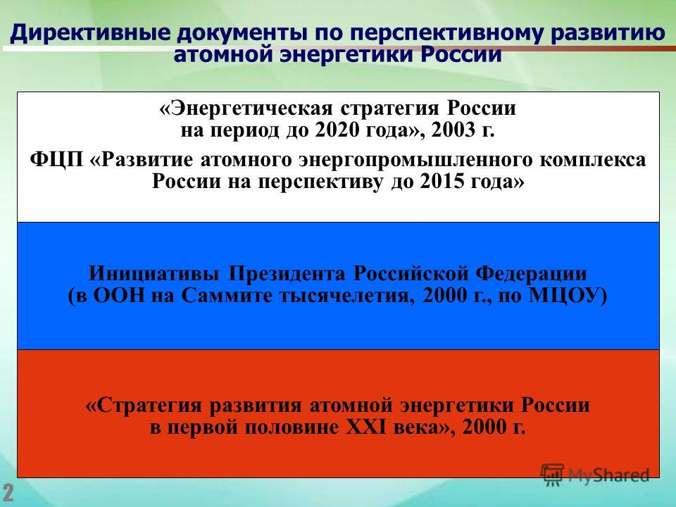 «Энергетическая стратегия России на период до 2020 года», 2003 г. ФЦП «Развитие атомного энергопромышленного комплекса России на перспективу до 2015 года» Инициативы Президента Российской Федерации (в ООН на Саммите тысячелетия, 2000 г., по МЦОУ) «Ст
