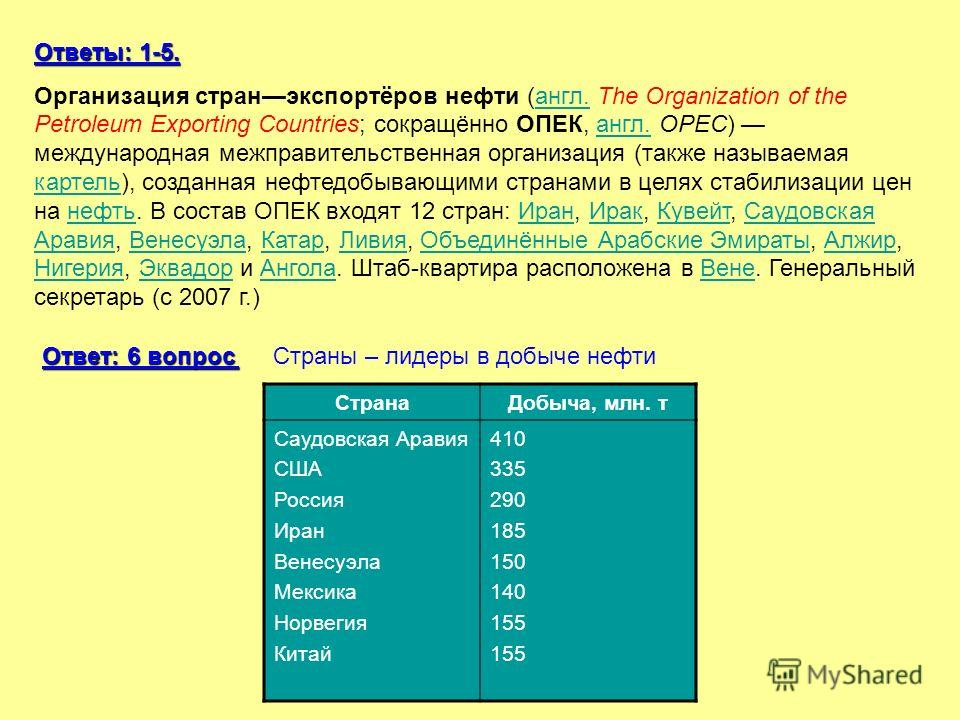 Ответы: 1-5. Организация стран экспортёров нефти (англ. The Organization of the Petroleum Exporting Countries; сокращённо ОПЕК, англ. OPEC) международная межправительственная организация (также называемая картель), созданная нефтедобывающими странами
