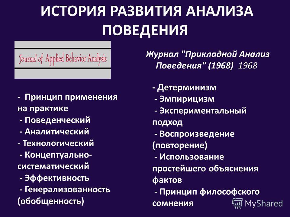 ИСТОРИЯ РАЗВИТИЯ АНАЛИЗА ПОВЕДЕНИЯ Журнал
