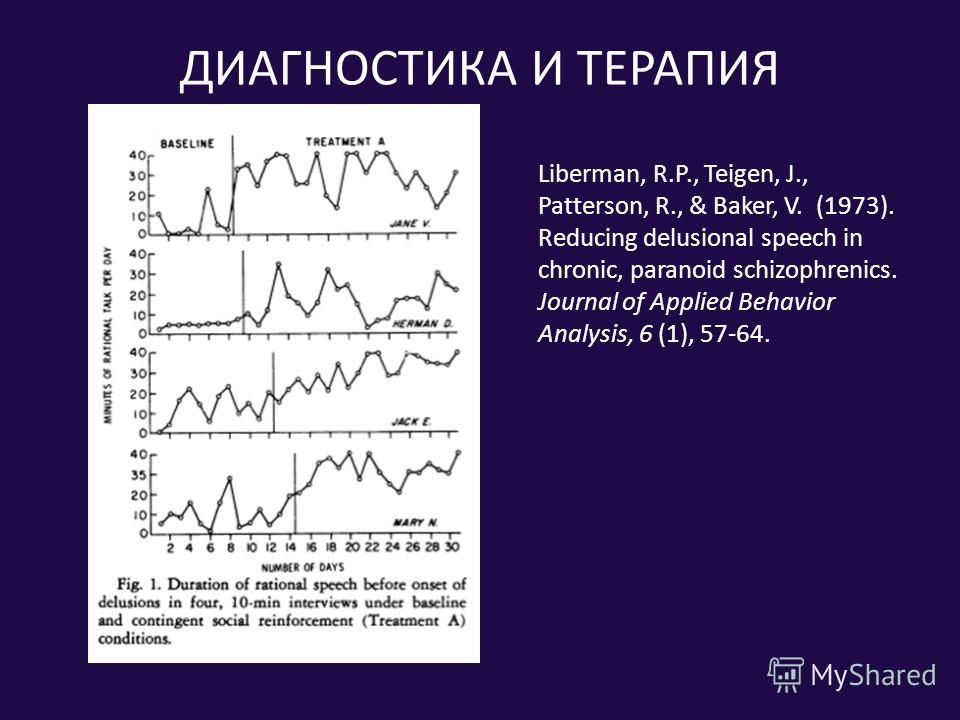 ДИАГНОСТИКА И ТЕРАПИЯ Liberman, R.P., Teigen, J., Patterson, R., & Baker, V. (1973). Reducing delusional speech in chronic, paranoid schizophrenics. Journal of Applied Behavior Analysis, 6 (1), 57-64.