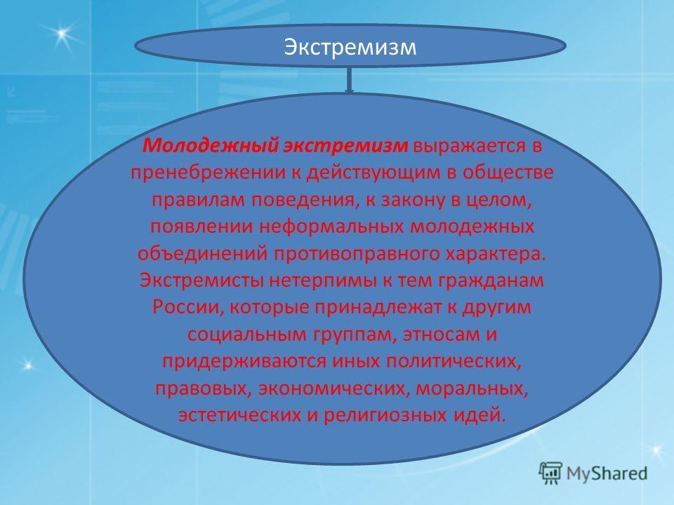 Экстремизм Молодежный экстремизм выражается в пренебрежении к действующим в обществе правилам поведения, к закону в целом, появлении неформальных молодежных объединений противоправного характера. Экстремисты нетерпимы к тем гражданам России, которые