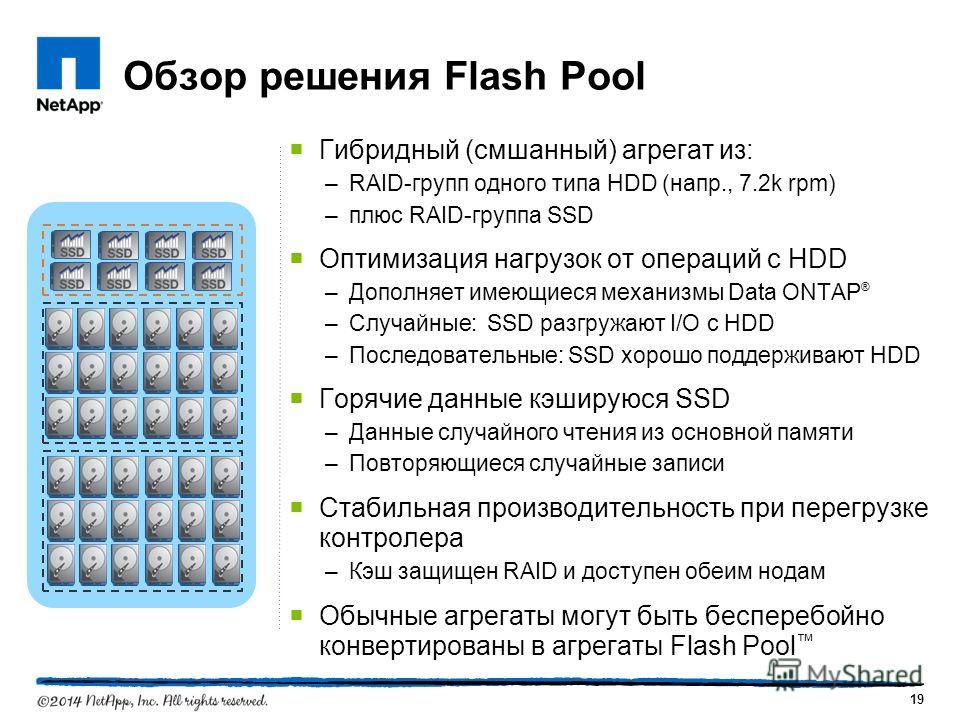 Обзор решения Flash Pool Гибридный (смешанный) агрегат из: –RAID-групп одного типа HDD (напр., 7.2k rpm) –плюс RAID-группа SSD Оптимизация нагрузок от операций с HDD –Дополняет имеющиеся механизмы Data ONTAP ® –Случайные: SSD разгружают I/O с HDD –По