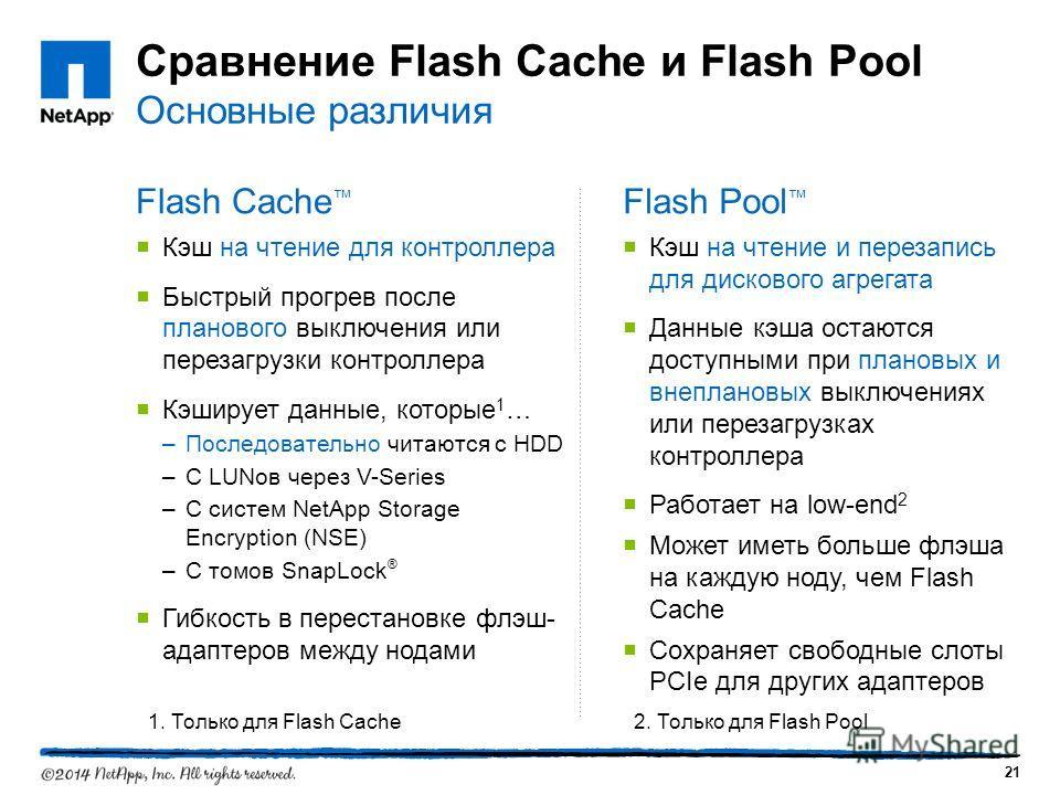 Сравнение Flash Cache и Flash Pool Основные различия Flash Cache Кэш на чтение для контроллера Быстрый прогрев после планового выключения или перезагрузки контроллера Кэширует данные, которые 1 … –Последовательно читаются с HDD –С LUNов через V-Serie