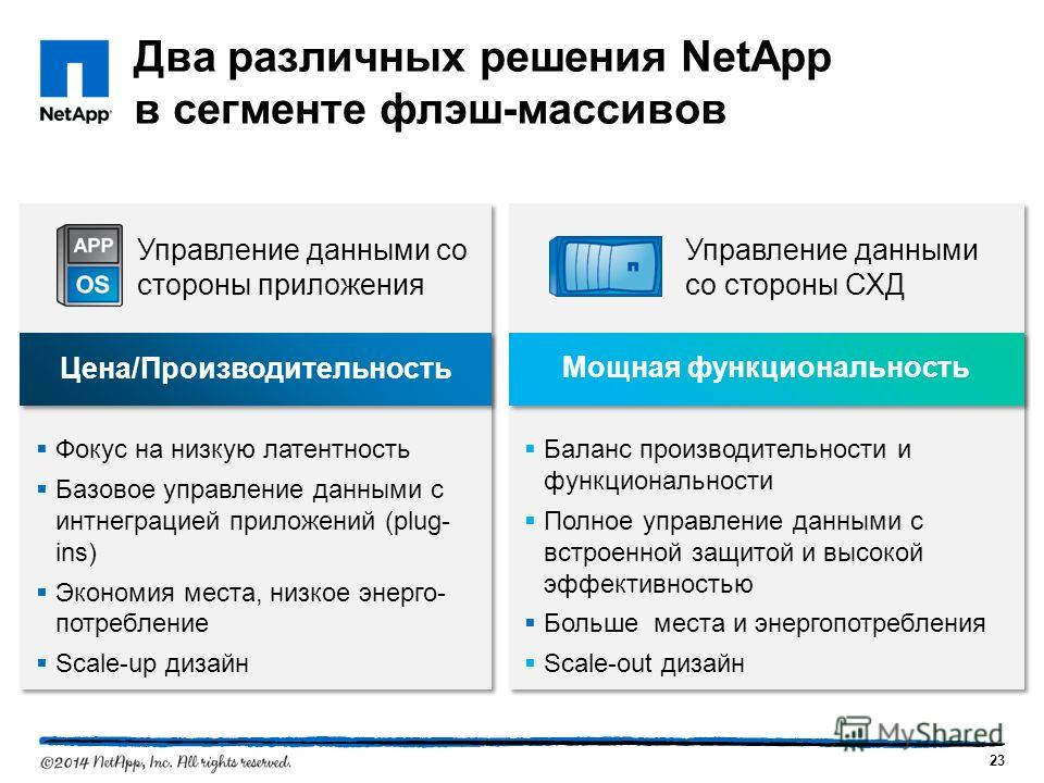 Два различных решения NetApp в сегменте флэш-массивов Баланс производительности и функциональности Полное управление данными с встроенной защитой и высокой эффективностью Больше места и энергопотребления Scale-out дизайн Баланс производительности и ф
