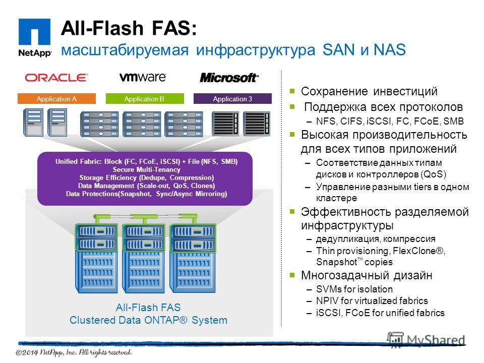 All-Flash FAS: масштабируемая инфраструктура SAN и NAS Сохранение инвестиций Поддержка всех протоколов –NFS, CIFS, iSCSI, FC, FCoE, SMB Высокая производительность для всех типов приложений –Соответствие данных типам дисков и контроллеров (QoS) –Управ
