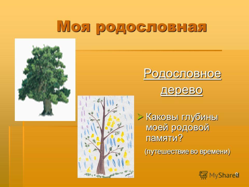 9 Моя родословная Моя родословная Родословное Родословное дерево дерево Каковы глубины моей родовой памяти? Каковы глубины моей родовой памяти? (путешествие во времени) (путешествие во времени)