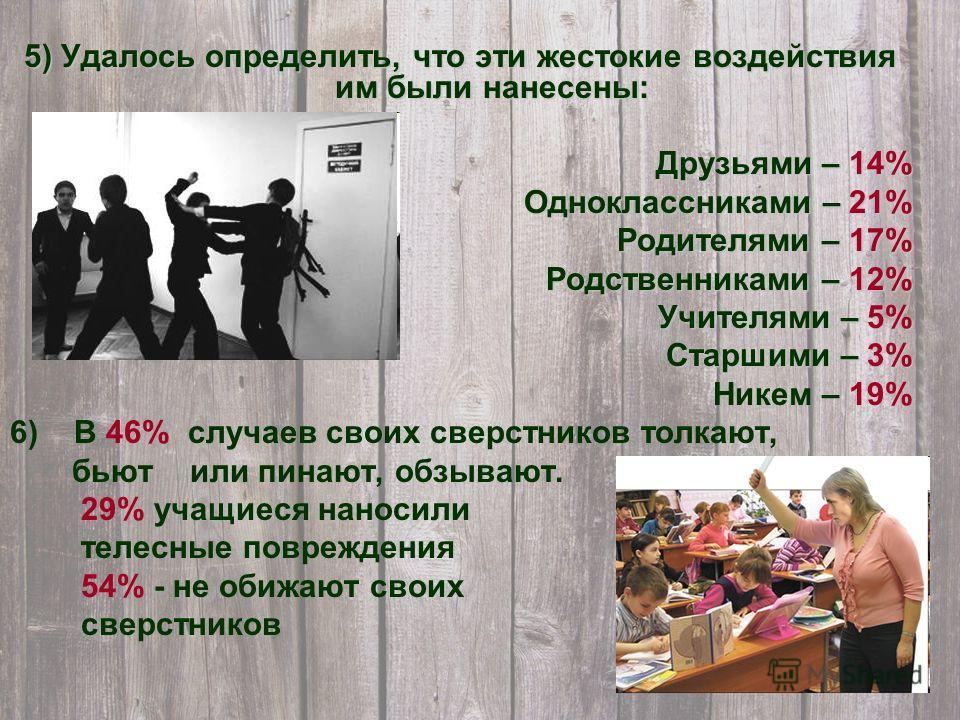 5) Удалось определить, что эти жестокие воздействия им были нанесены: Друзьями – 14% Одноклассниками – 21% Родителями – 17% Родственниками – 12% Учителями – 5% Старшими – 3% Никем – 19% 6)В 46% случаев своих сверстников толкают, бьют или пинают, обзы