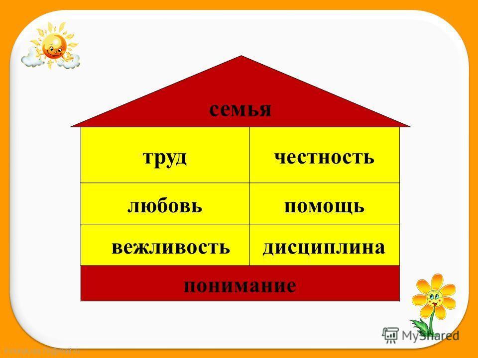FokinaLida.75@mail.ru труд честность любовь помощь вежливость дисциплина понимание семья