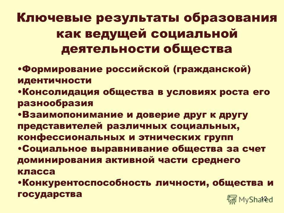 12 Ключевые результаты образования как ведущей социальной деятельности общества Формирование российской (гражданской) идентичности Консолидация общества в условиях роста его разнообразия Взаимопонимание и доверие друг к другу представителей различных