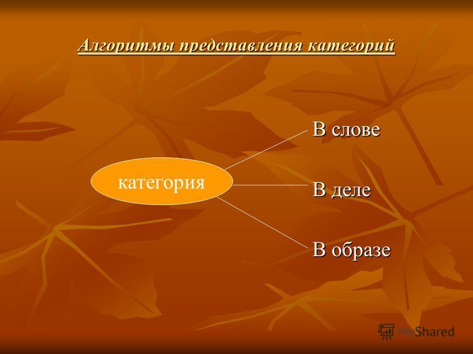 Алгоритмы представления категорий В слове В деле В образе категория