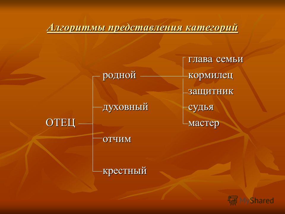 Алгоритмы представления категорий глава семьи родной кормилец защитник духовный судья ОТЕЦмастер отчим крестный