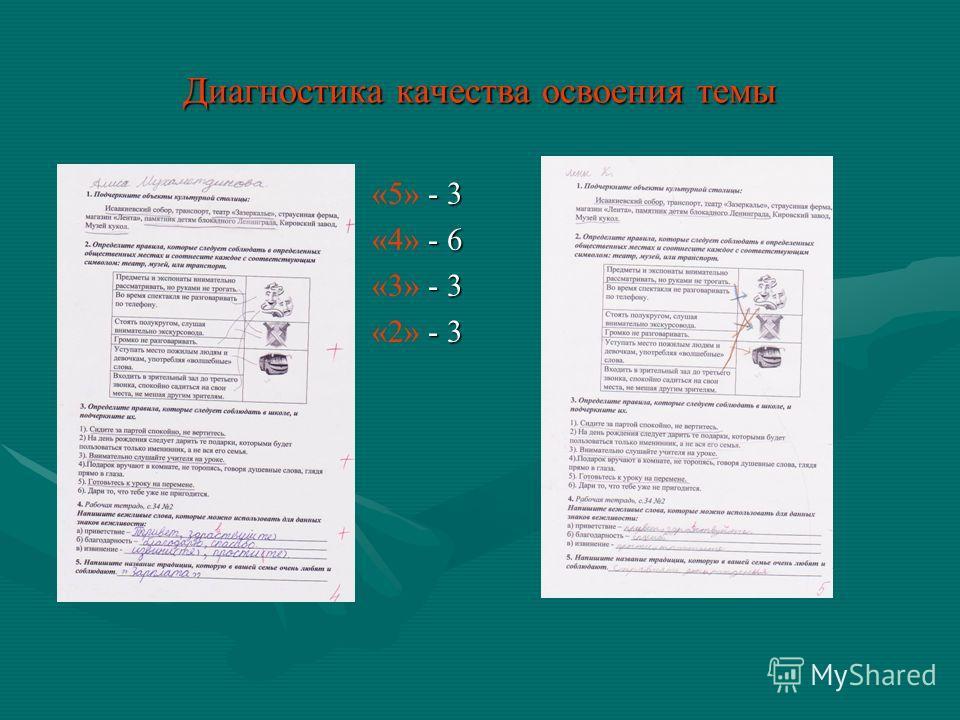 Диагностика качества освоения темы - 3 «5» - 3 - 6 «4» - 6 - 3 «3» - 3 - 3 «2» - 3