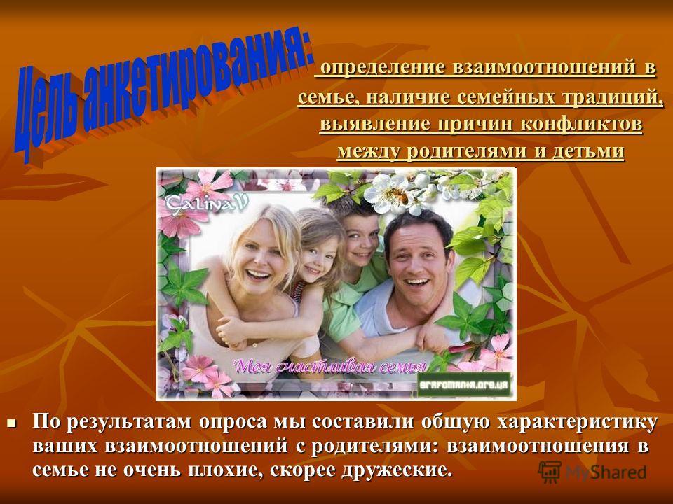 определение взаимоотношений в семье, наличие семейных традиций, выявление причин конфликтов между родителями и детьми определение взаимоотношений в семье, наличие семейных традиций, выявление причин конфликтов между родителями и детьми По результатам
