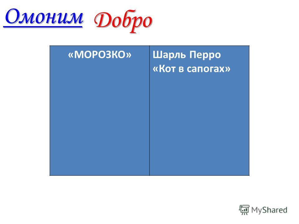Омоним Бой Шарль Перро «Золушка» Саша Чёрный «Мирная война»