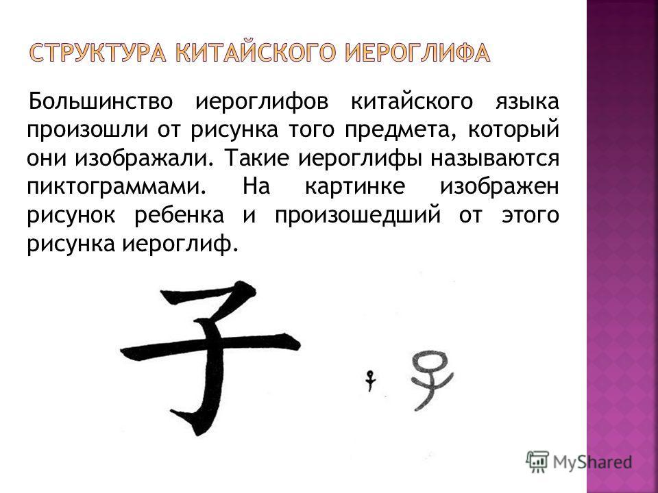 Большинство иероглифов китайского языка произошли от рисунка того предмета, который они изображали. Такие иероглифы называются пиктограммами. На картинке изображен рисунок ребенка и произошедший от этого рисунка иероглиф.