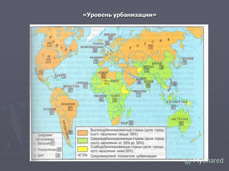 «Типы воспроизводства населения»