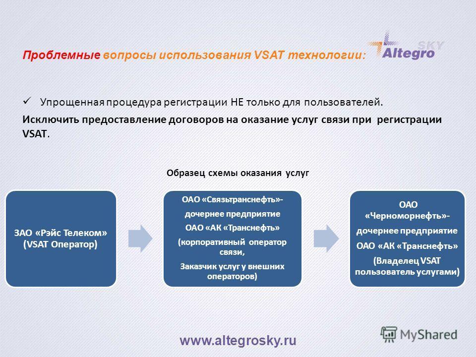 Проблемные вопросы использования VSAT технологии: www.altegrosky.ru Упрощенная процедура регистрации НЕ только для пользователей. Исключить предоставление договоров на оказание услуг связи при регистрации VSAT. Образец схемы оказания услуг ЗАО «Рэйс