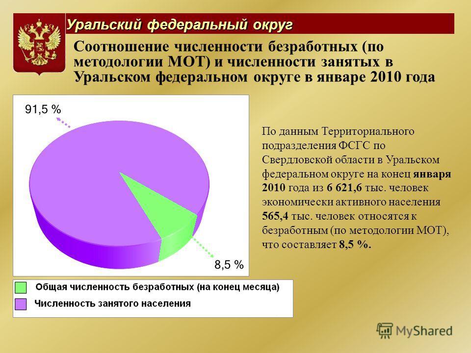 Уральский федеральный округ По данным Территориального подразделения ФСГС по Свердловской области в Уральском федеральном округе на конец января 2010 года из 6 621,6 тыс. человек экономически активного населения 565,4 тыс. человек относятся к безрабо