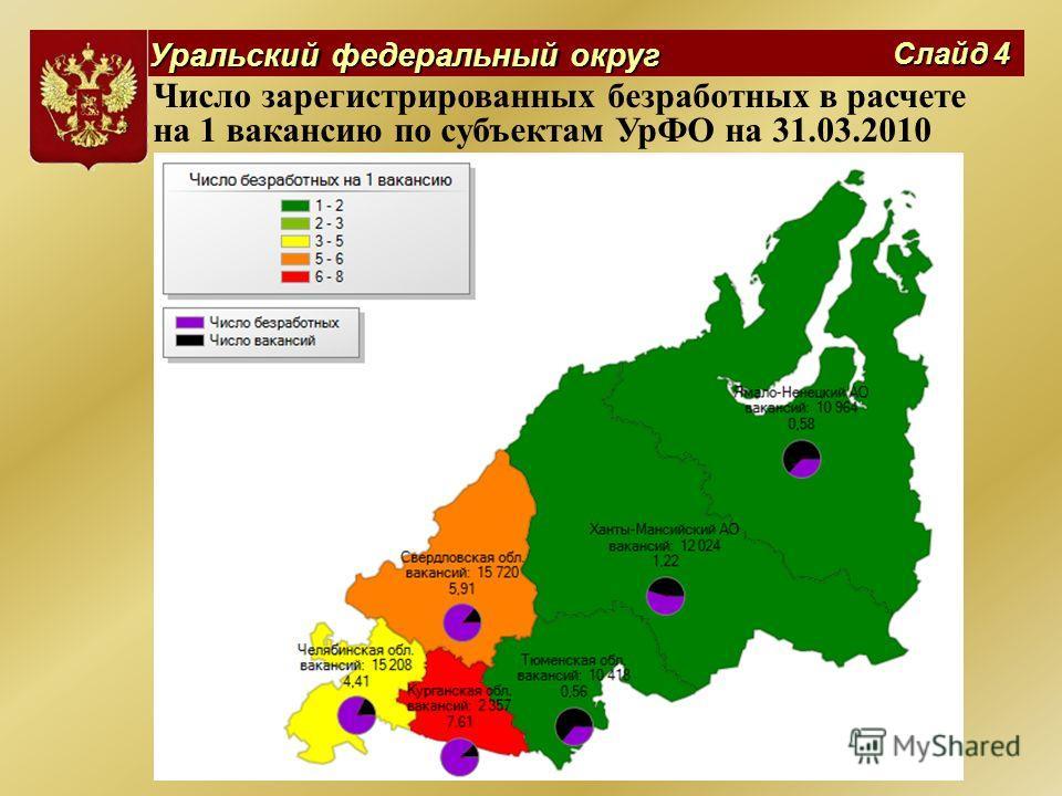 Уральский федеральный округ Слайд 4 Число зарегистрированных безработных в расчете на 1 вакансию по субъектам УрФО на 31.03.2010