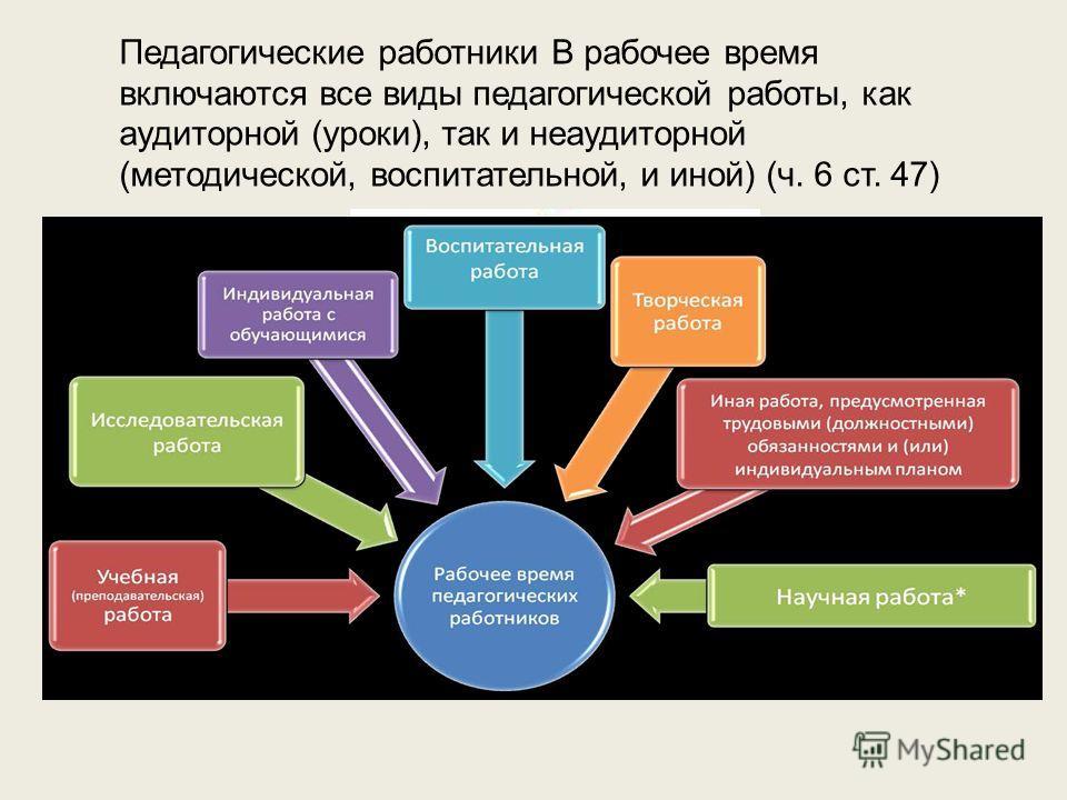 Педагогические работники В рабочее время включаются все виды педагогической работы, как аудиторной (уроки), так и неаудиторной (методической, воспитательной, и иной) (ч. 6 ст. 47)