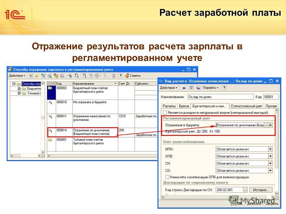 Расчет заработной платы Отражение результатов расчета зарплаты в регламентированном учете