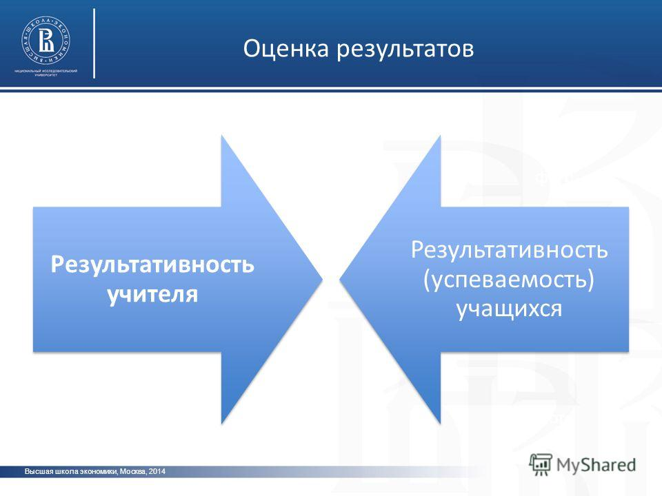 Высшая школа экономики, Москва, 2014 фото Оценка результатов Результативность учителя Результативность (успеваемость) учащихся
