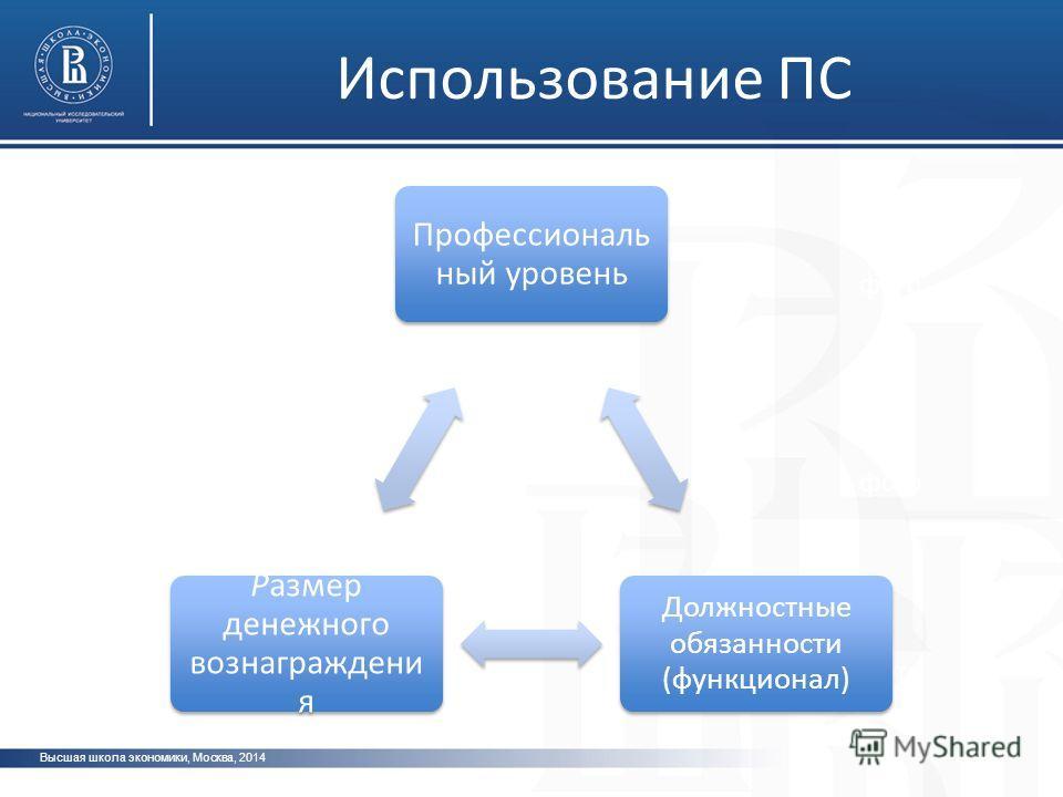 Высшая школа экономики, Москва, 2014 фото Использование ПС Профессиональ ный уровень Должностные обязанности (функционал) Размер денежного вознаграждения