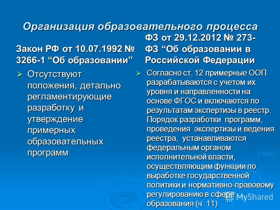 Организация образовательного процесса Закон РФ от 10.07.1992 3266-1 Об образовании Отсутствуют положения, детально регламентирующие разработку и утверждение примерных образовательных программ Отсутствуют положения, детально регламентирующие разработк