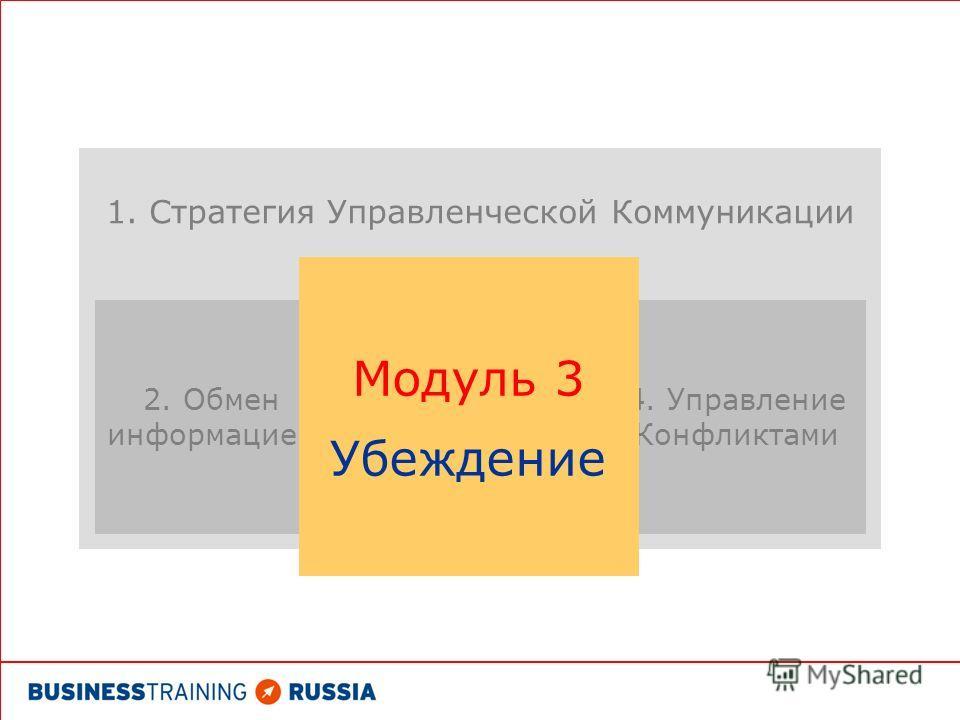 1. Стратегия Управленческой Коммуникации 2. Обмен информацией 4. Управление Конфликтами Модуль 3 Убеждение