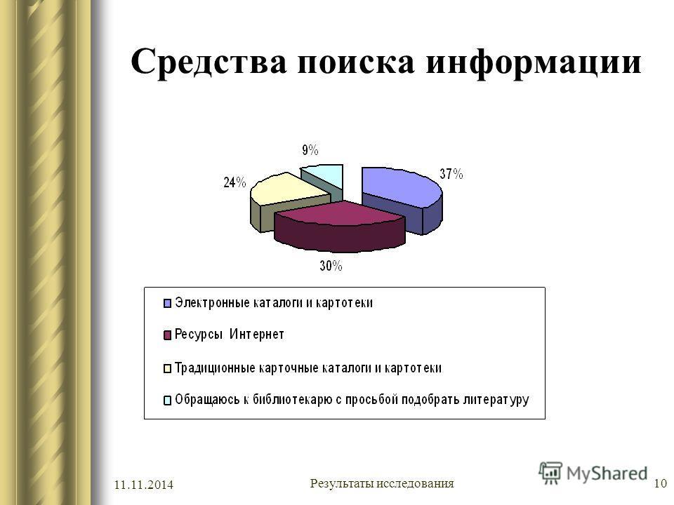 11.11.2014 Результаты исследования 10 Средства поиска информации