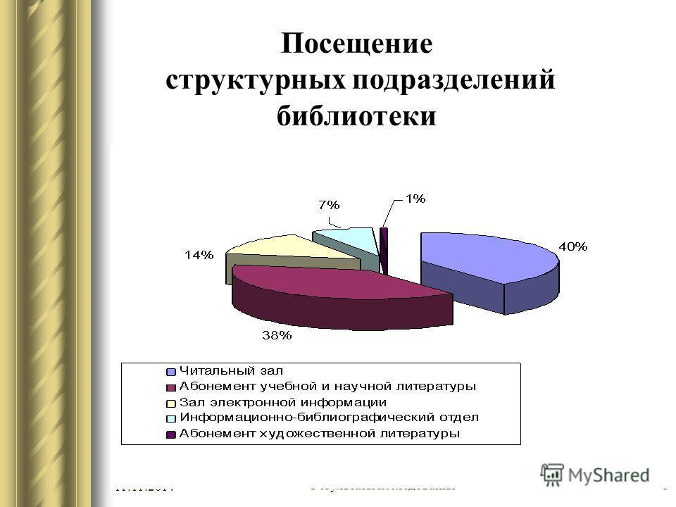 11.11.2014 Результаты исследования 5 Посещение структурных подразделений библиотеки