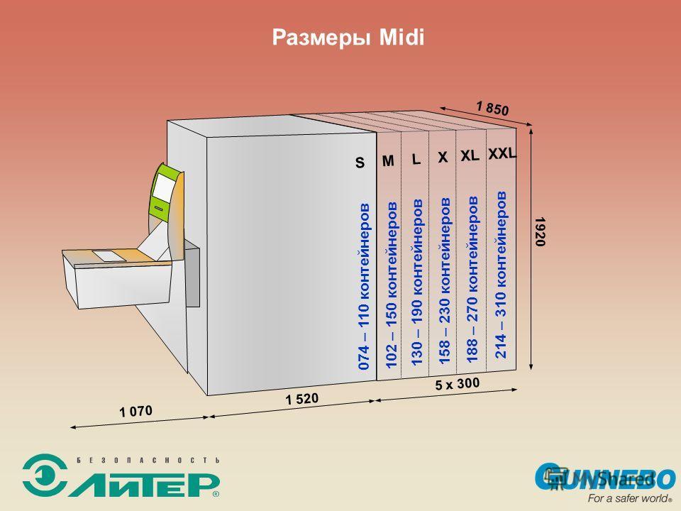Размеры Midi 1 520 1 850 1920 1 070 214 – 310 контейнеров 188 – 270 контейнеров 158 – 230 контейнеров 130 – 190 контейнеров 102 – 150 контейнеров 074 – 110 контейнеров 5 x 300 S M L X XL XXL