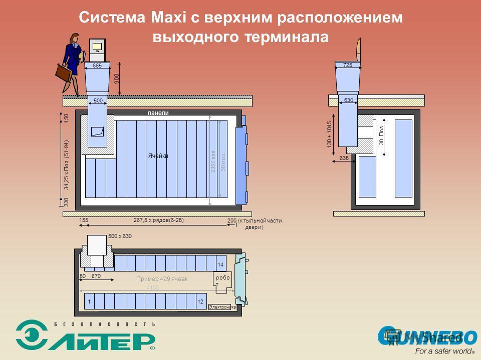 Система Maxi с верхним расположением выходного терминала 14 112 Пример 499 ячеек 4100 Электроника робот 50 870 500 x 630 155 200 (к тыльной части двери) 267,5 x рядов(6-25) 58 поз. Ячейки панели 500 665 900 150 220 34,25 x Поз. (51-94) 2357 mm 635 63