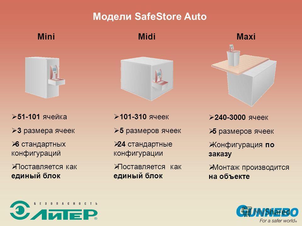Модели SafeStore Auto MiniMidiMaxi 51-101 ячейка 3 размера ячеек 6 стандартных конфигураций Поставляется как единый блок 101-310 ячеек 5 размеров ячеек 24 стандартные конфигурации Поставляется как единый блок 240-3000 ячеек 5 размеров ячеек Конфигура