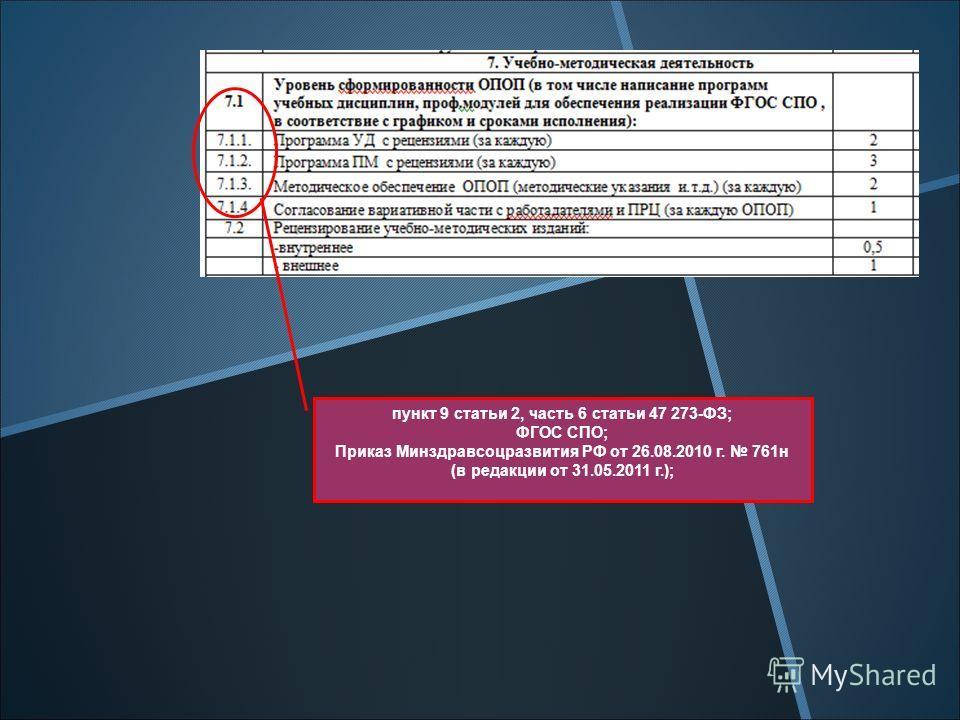 пункт 9 статьи 2, часть 6 статьи 47 273-ФЗ; ФГОС СПО; Приказ Минздравсоцразвития РФ от 26.08.2010 г. 761 н (в редакции от 31.05.2011 г.);