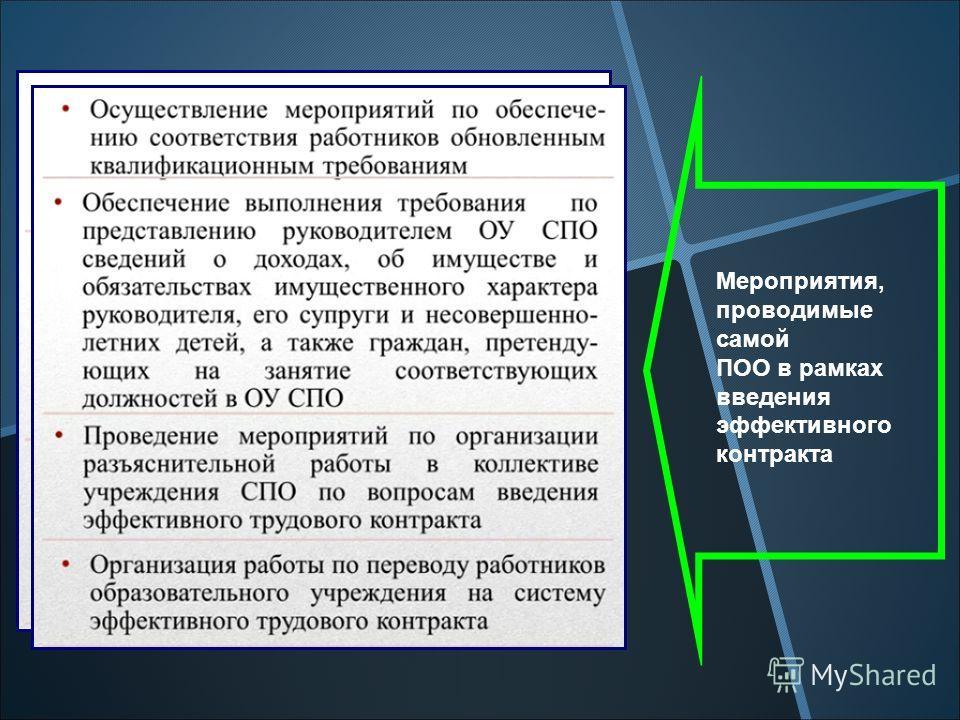 Мероприятия, проводимые самой ПОО в рамках введения эффективного контракта