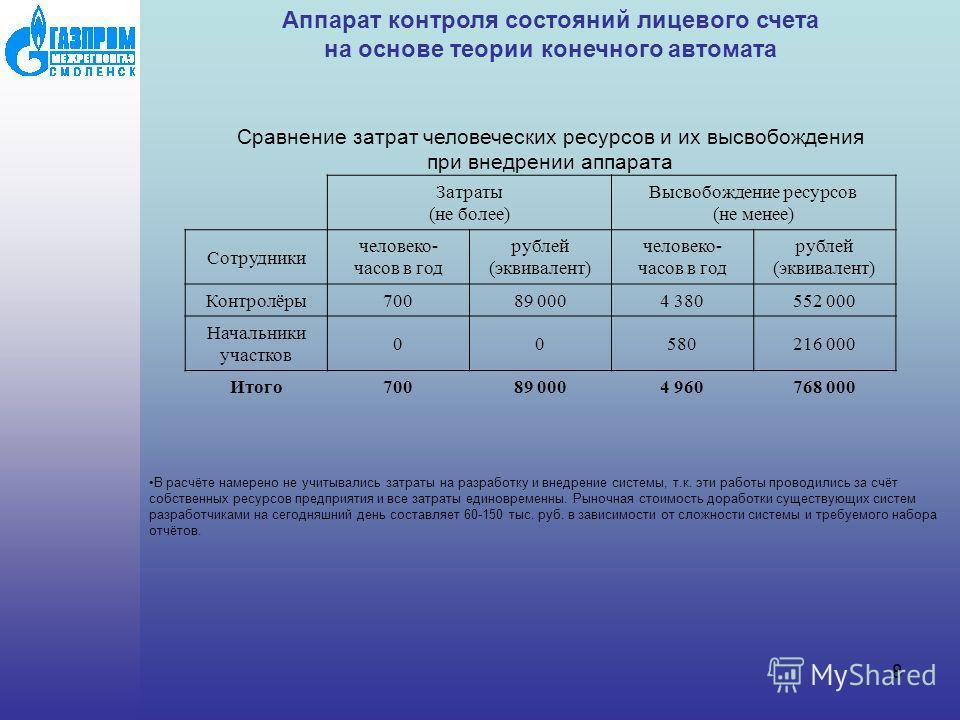 8 Аппарат контроля состояний лицевого счета на основе теории конечного автомата Затраты (не более) Высвобождение ресурсов (не менее) Сотрудники человеко- часов в год рублей (эквивалент) человеко- часов в год рублей (эквивалент) Контролёры 70089 0004