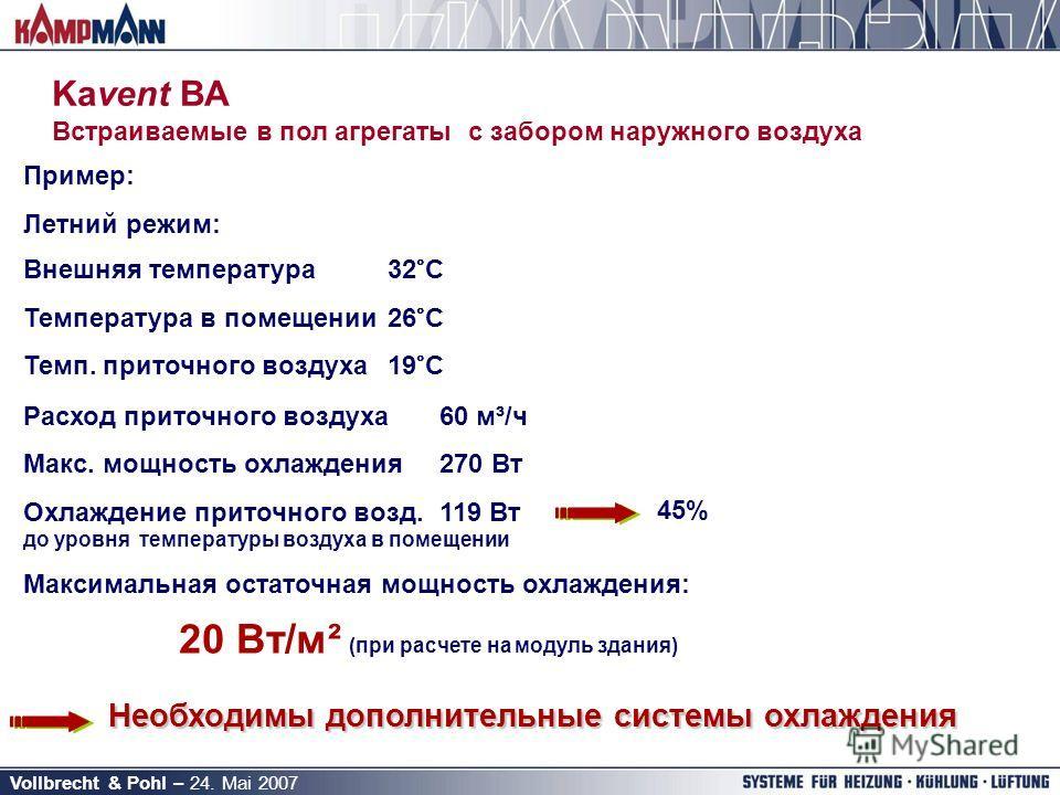 Vollbrecht & Pohl – 24. Mai 2007 Пример: Летний режим: Внешняя температура 32°C Температура в помещении 26°C Темп. приточного воздуха 19°C Расход приточного воздуха 60 м³/ч Макс. мощность охлаждения 270 Вт Охлаждение приточного возд. 119 Вт до уровня