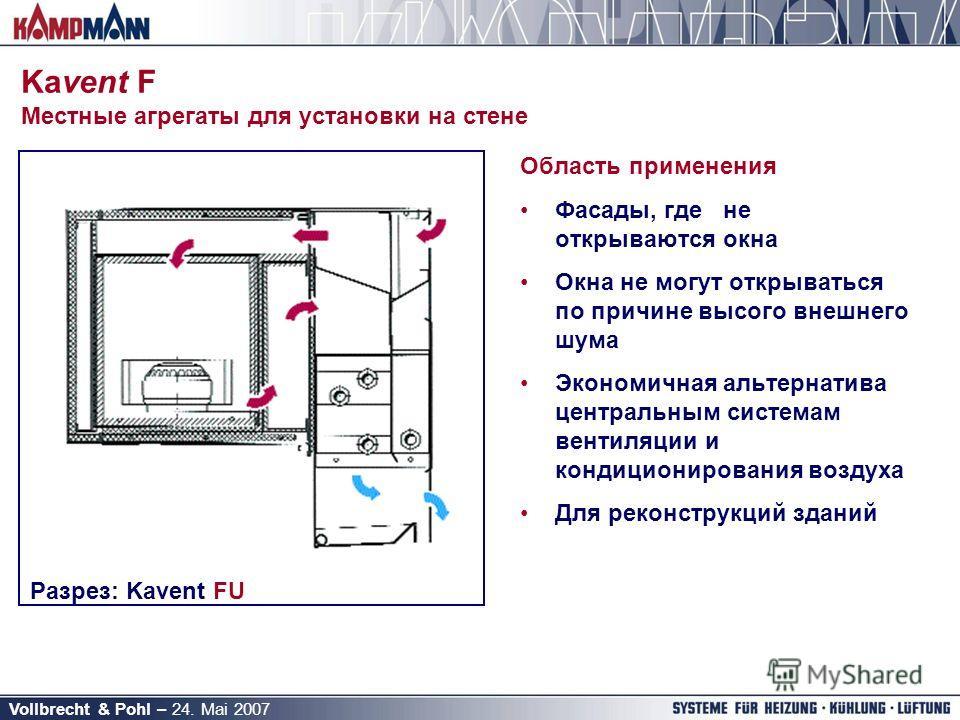 Vollbrecht & Pohl – 24. Mai 2007 Kavent F Местные агрегаты для установки на стене Область применения Фасады, где не открываются окна Окна не могут открываться по причине высого внешнего шума Экономичная альтернатива центральным системам вентиляции и