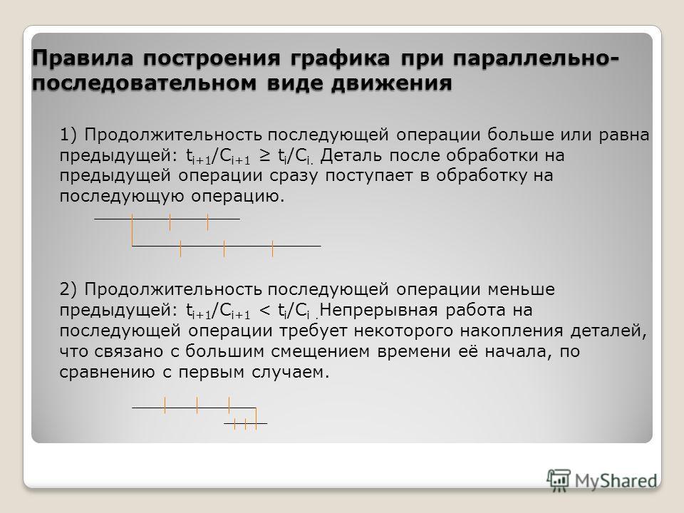 Правила построения графика при параллельно- последовательном виде движения 1) Продолжительность последующей операции больше или равна предыдущей: t i+1 /С i+1 t i /С i. Деталь после обработки на предыдущей операции сразу поступает в обработку на посл