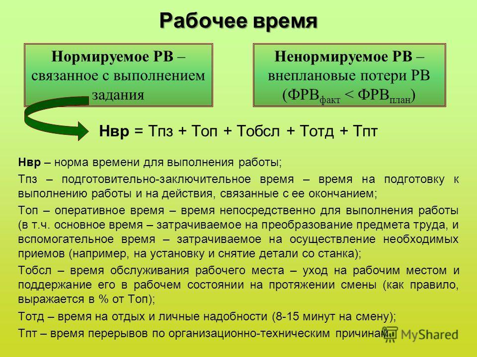 Рабочее время Нвр = Тпз + Топ + Тобсл + Тотд + Тпт Нвр – норма времени для выполнения работы; Тпз – подготовительно-заключительное время – время на подготовку к выполнению работы и на действия, связанные с ее окончанием; Топ – оперативное время – вре