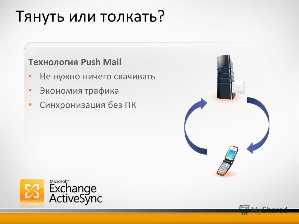 Тянуть или толкать? Технология Push Mail Не нужно ничего скачивать Экономия трафика Синхронизация без ПК
