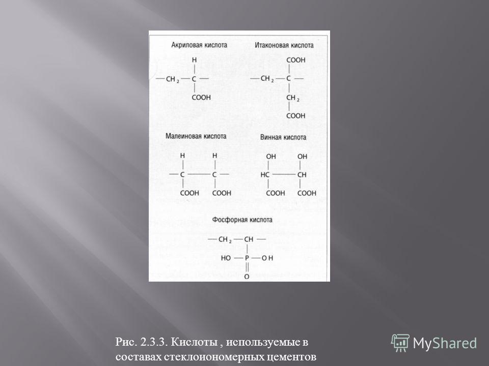 Рис. 2.3.3. Кислоты, используемые в составах стеклоиономерных цементов