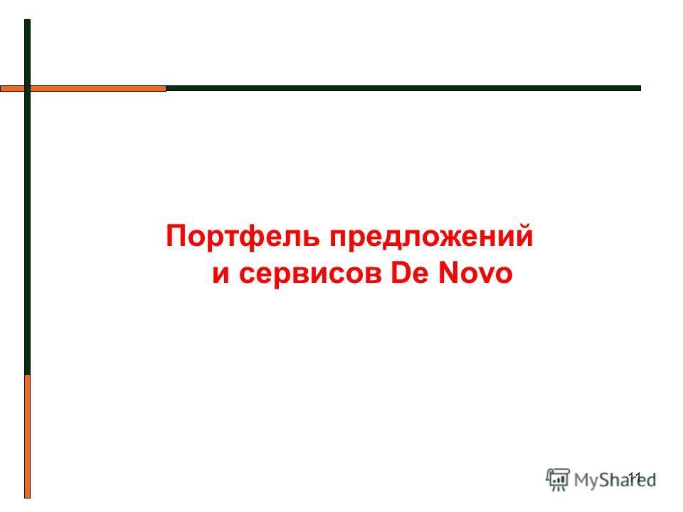 Портфель предложений и сервисов De Novo 11