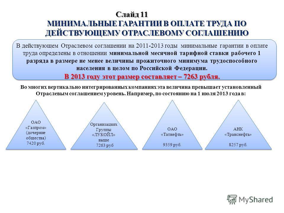МИНИМАЛЬНЫЕ ГАРАНТИИ В ОПЛАТЕ ТРУДА ПО ДЕЙСТВУЮЩЕМУ ОТРАСЛЕВОМУ СОГЛАШЕНИЮ В действующем Отраслевом соглашении на 2011-2013 годы минимальные гарантии в оплате труда определены в отношении минимальной месячной тарифной ставки рабочего 1 разряда в разм