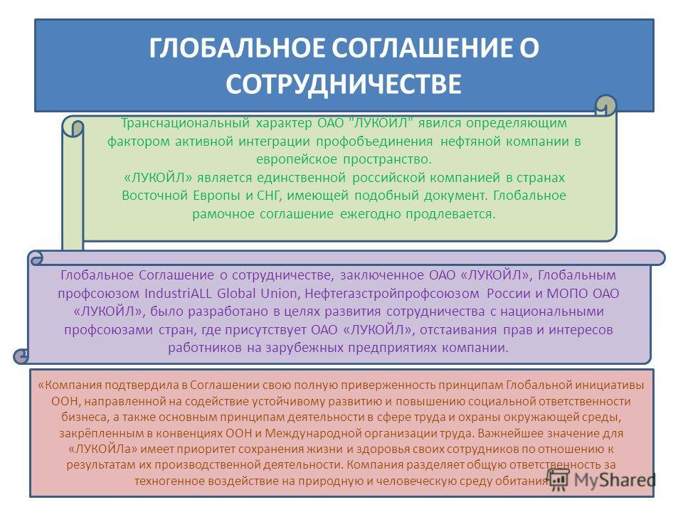 . ГЛОБАЛЬНОЕ СОГЛАШЕНИЕ О СОТРУДНИЧЕСТВЕ Транснациональный характер ОАО